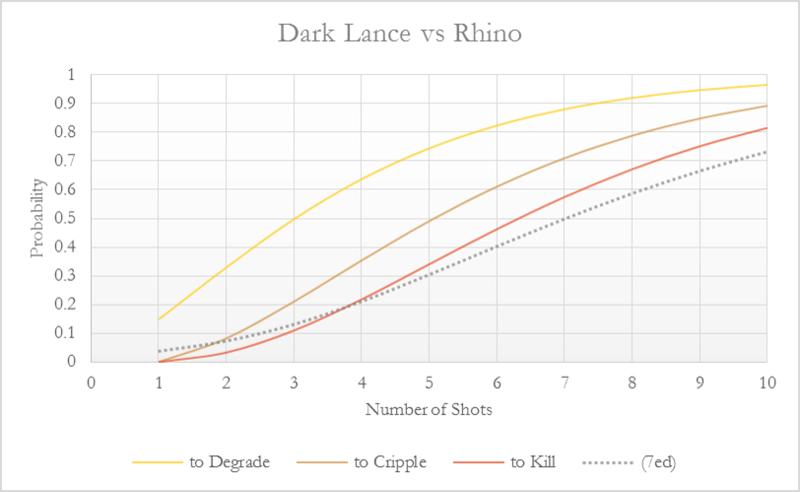 To Kill a Rhino Dark_l10