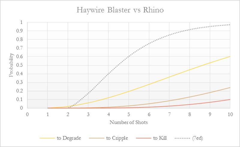 To Kill a Rhino Haywir10