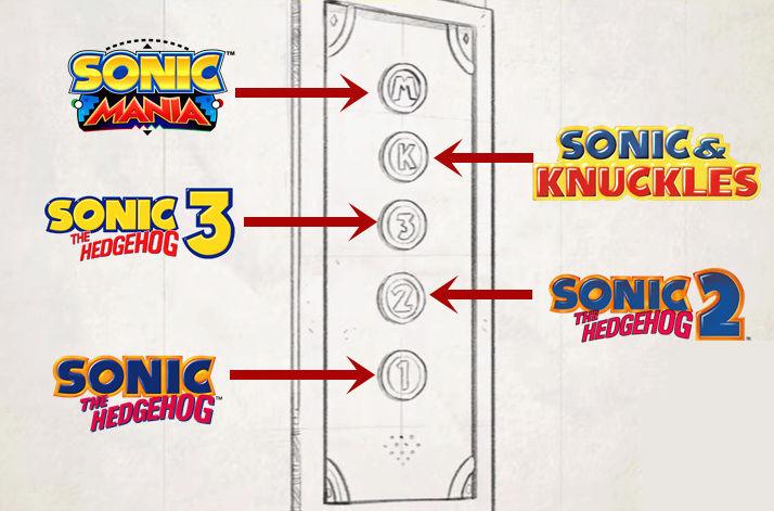 Teoria: donde se encuentra Sonic CD en la cronología?  18839111