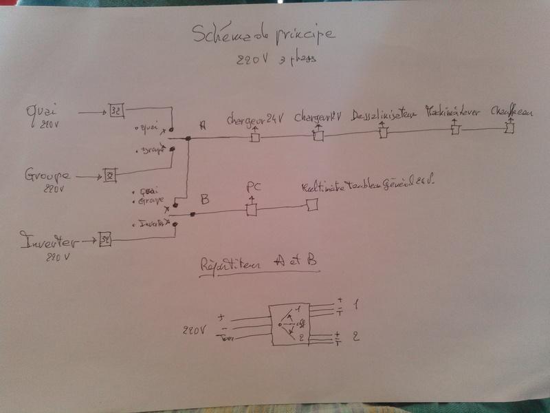 Choisir un modele de repartiteur 220 V Kimg0611
