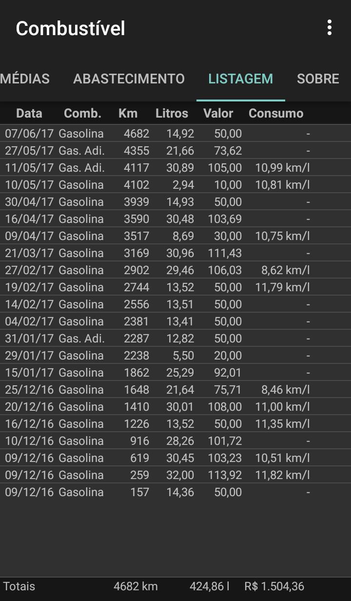 Qual o consumo em Km/l do seu QQ? - Página 5 Screen10