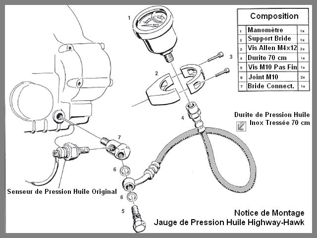 TUTO : installation d'un Mano de pression d'huile 67-20010