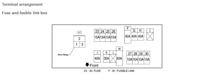 Lugares não utilizados da caixa de fusíveis do Sentra B17 Fuse10