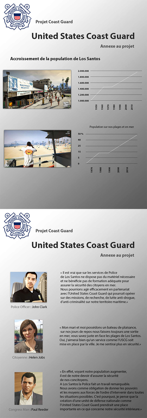United States Coast Guard (Projet) All_pa11