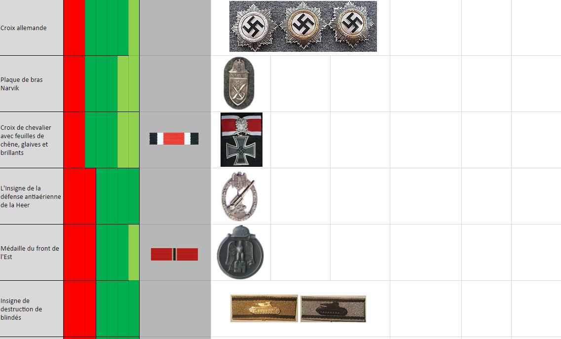 Tableau des ordres et décorations par dates d'attribution Dec410