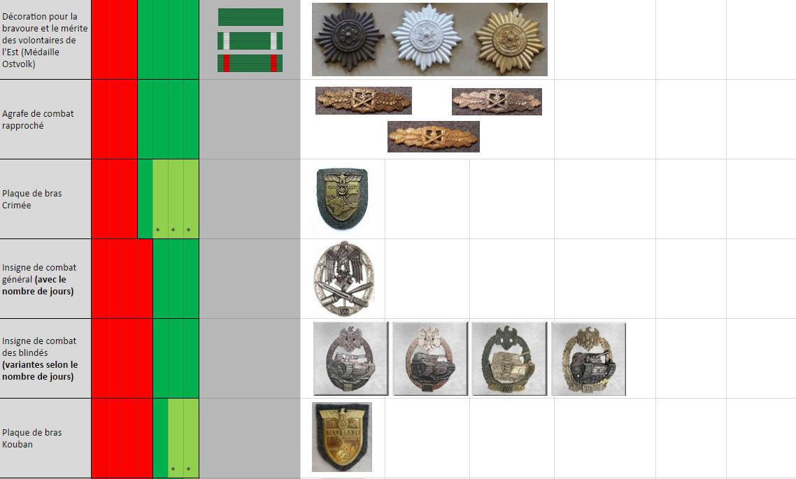 Tableau des ordres et décorations par dates d'attribution Dec510