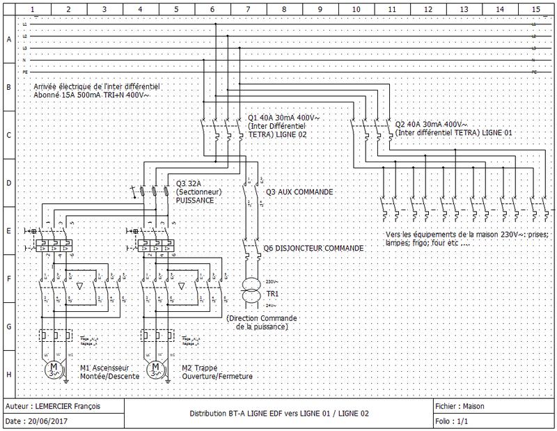 Arrivée 400V~ Triphasé pour repartir en 230V~ Monophasé [Domestique]  Distri12