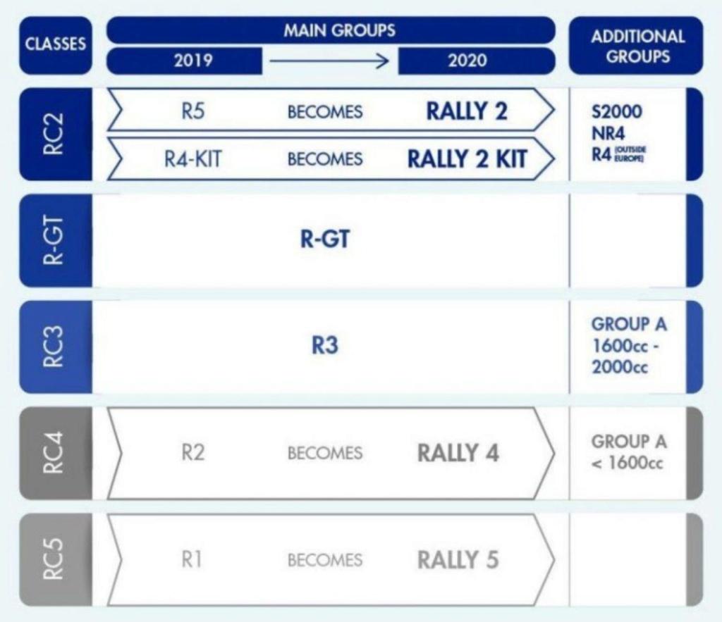 World Rally Championship: Temporada 2019 Vol. II - Página 19 Photo_18