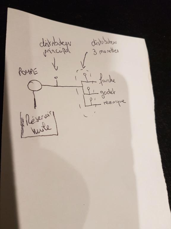 Adapter distributeur sur pompe hydraulique  20210810