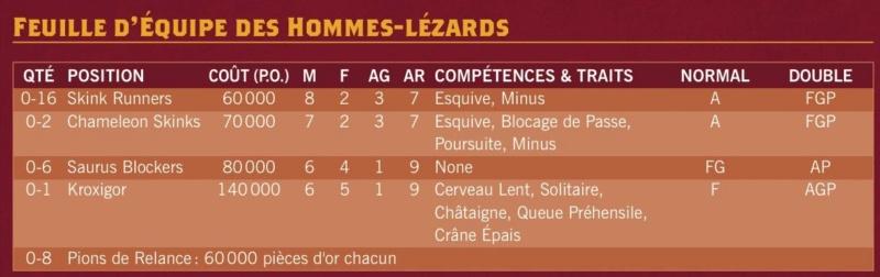 DragonBowl XII - 30/11 & 1er Décembre 2019 (Nantes) Thumbn10