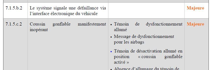 Nouveau CT et Voyant AirBag allumé Airbag10