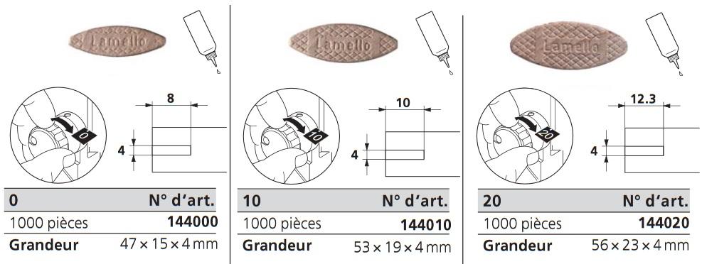 Cloturé : commande groupée de Lamellos Dimens10