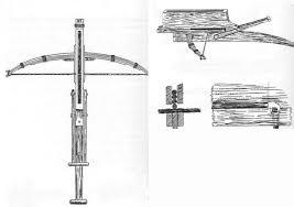 Liste des armures et équipements Crossb12