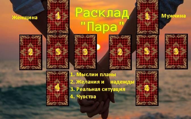 """Акция ко Дню рождения форума. Расклад """"Пара"""" на картах Ленорман Quote-14"""