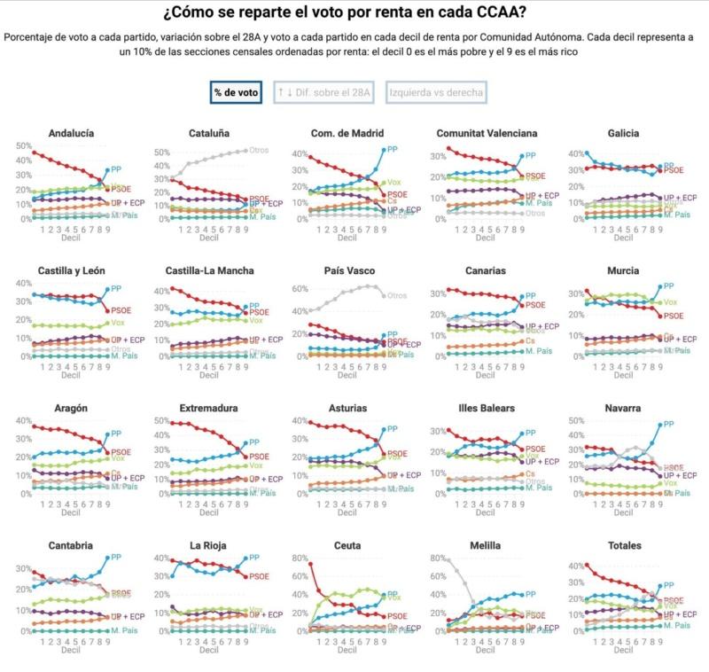 """España, Cataluña y Euskadi según """"La Cuestión Nacional"""" de Stalin Ejuh_v10"""