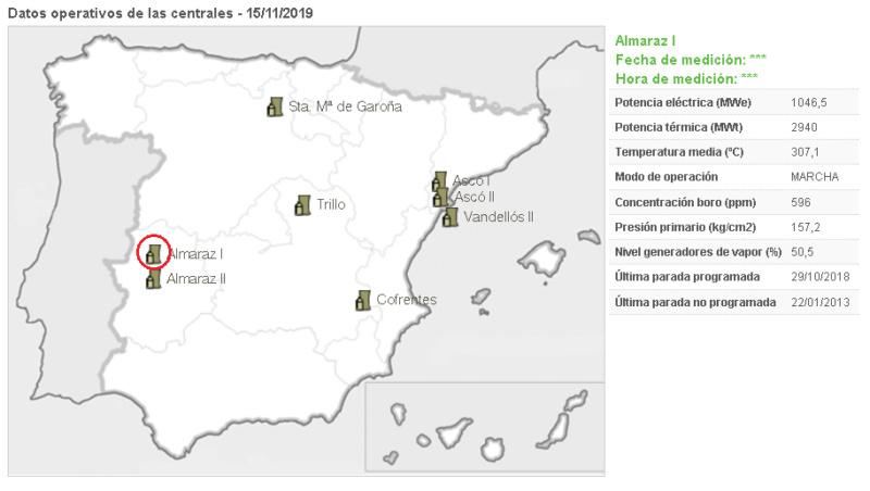 La izquierda española contra la energía de fisión nuclear.  Esp11