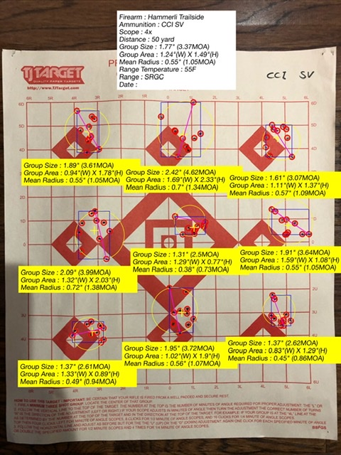 Sig/Hammerli Trailside Ammo Test 3d47a810