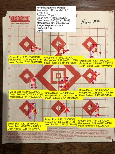 Sig/Hammerli Trailside Ammo Test 50754f10