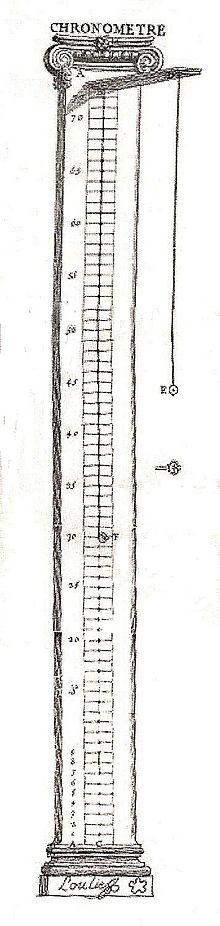 Que mesure t'il? - Page 2 Chrono10