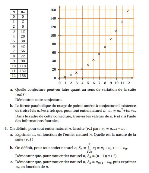 Maths: SUITES pour s'entraîner Polyne11