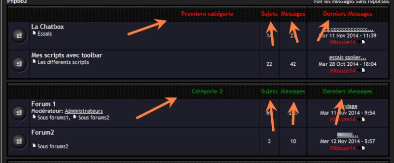 [PHPBB2] Coloriser individuellement les catégories Fofo10