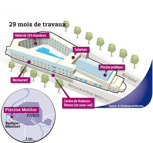 molitor - La piscine Molitor (Paris) : 180 euros la journée, abonnement annuel à 3300 euros ! Db64da10