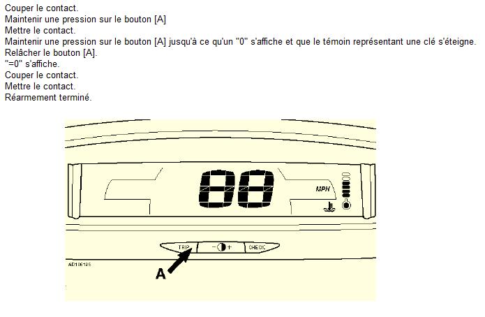 [ Citroën C4 1,6 HDI an 2011 ] remise à zéro maintenance Remise11