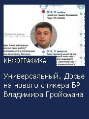 Начало новой истории украинского  государства – Боже Украину храни! Dosye10