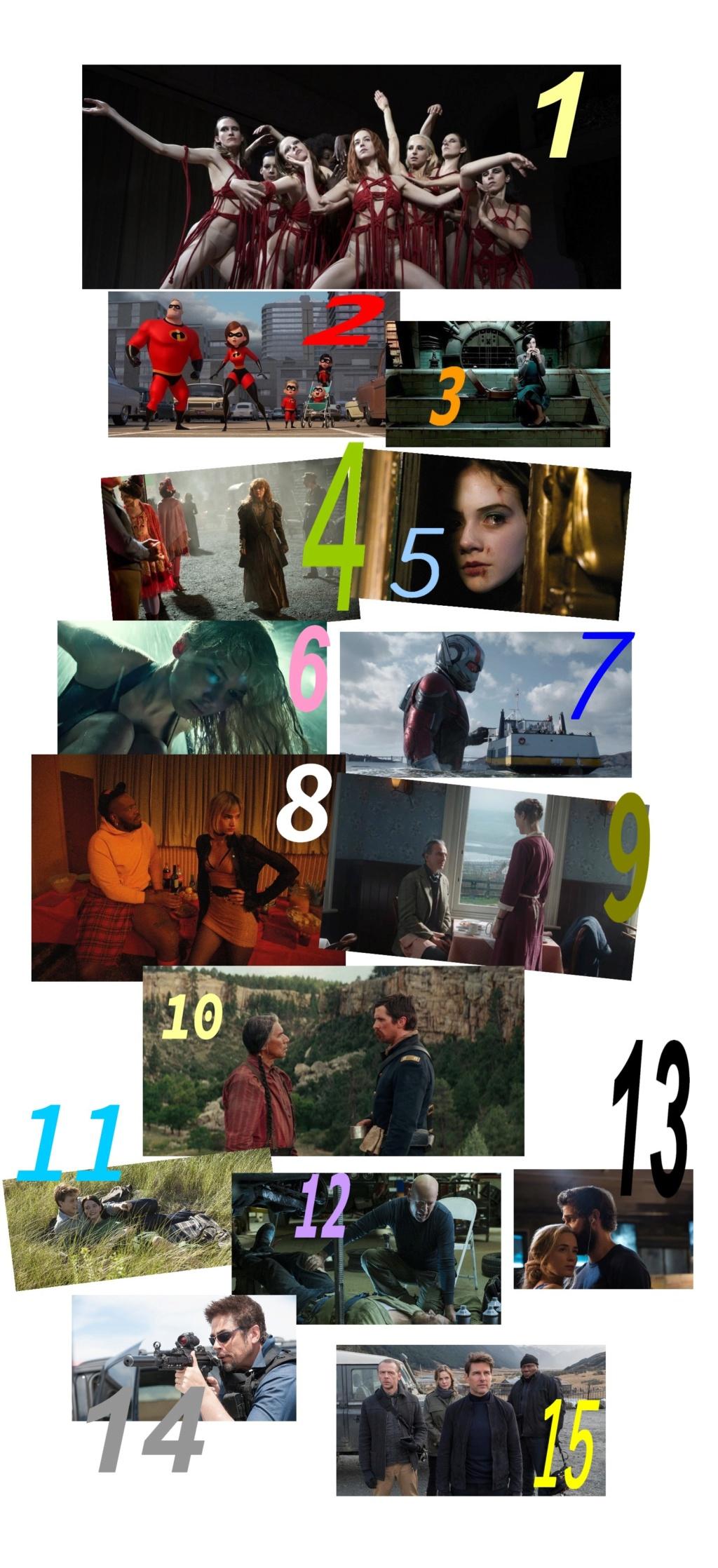 Top films 2018 Top20110
