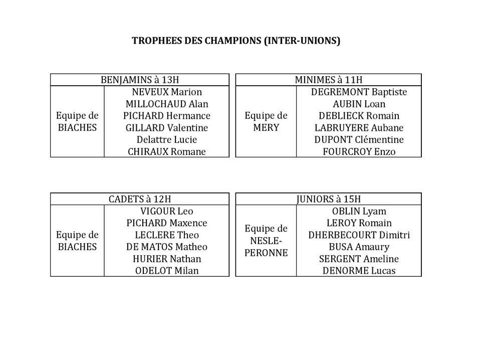 Trophées des champions 2019 (ex inter-Unions)  Jeune10