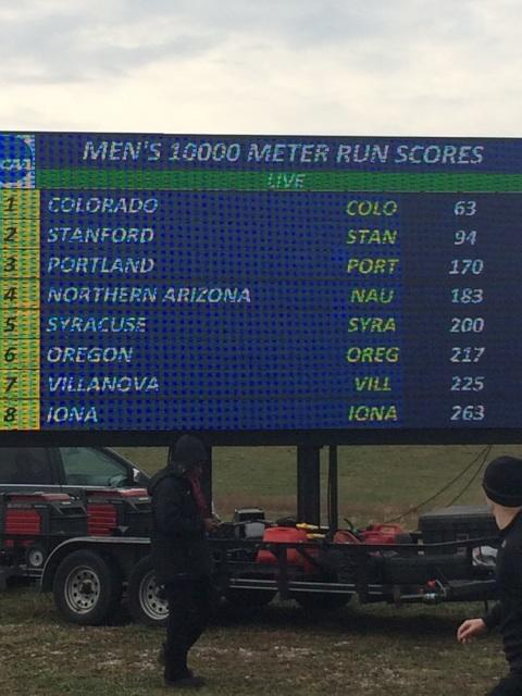 MXC earns 3rd at NCAA National Championships!!! Mxc10