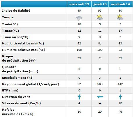 SUD à Miribel (11-14/11) Captur10