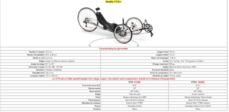 article de cyclo passion Ice_vo11