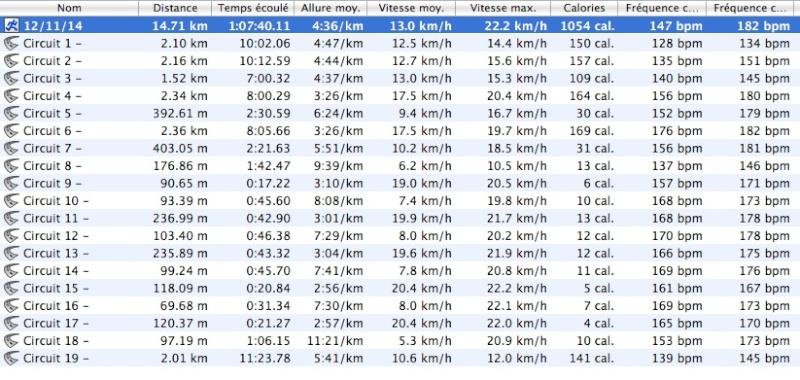 Zitoun_tlse ---) PLAN D'ENTRAINEMENT pour 3000, 5000, 10000m ? ... - Page 5 Test1_11