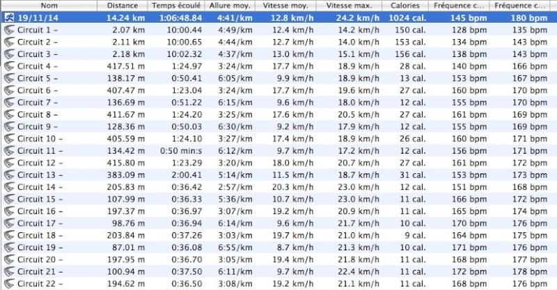 Zitoun_tlse ---) PLAN D'ENTRAINEMENT pour 3000, 5000, 10000m ? ... - Page 5 Test1_12