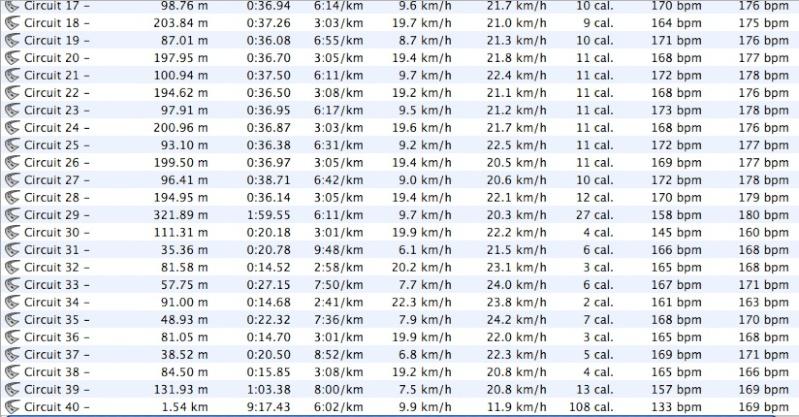 Zitoun_tlse ---) PLAN D'ENTRAINEMENT pour 3000, 5000, 10000m ? ... - Page 5 Test2_12