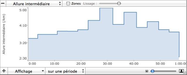 Zitoun_tlse ---) PLAN D'ENTRAINEMENT pour 3000, 5000, 10000m ? ... - Page 6 Test2_13