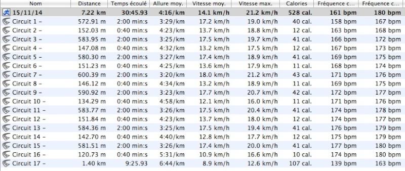 Zitoun_tlse ---) PLAN D'ENTRAINEMENT pour 3000, 5000, 10000m ? ... - Page 5 Test4_10