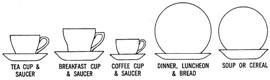 Breakfast and Father cups: jumbo E/W 3016 and jumbo vit 3613 Dinner10