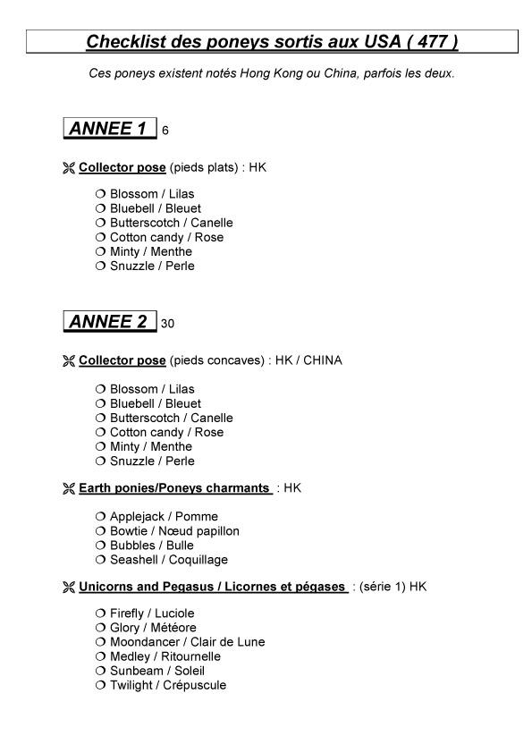Check list G1 faites par Sahelisa Usa-110