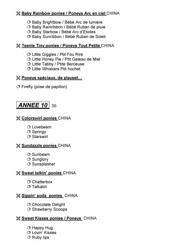Check list G1 faites par Sahelisa Usa-1510