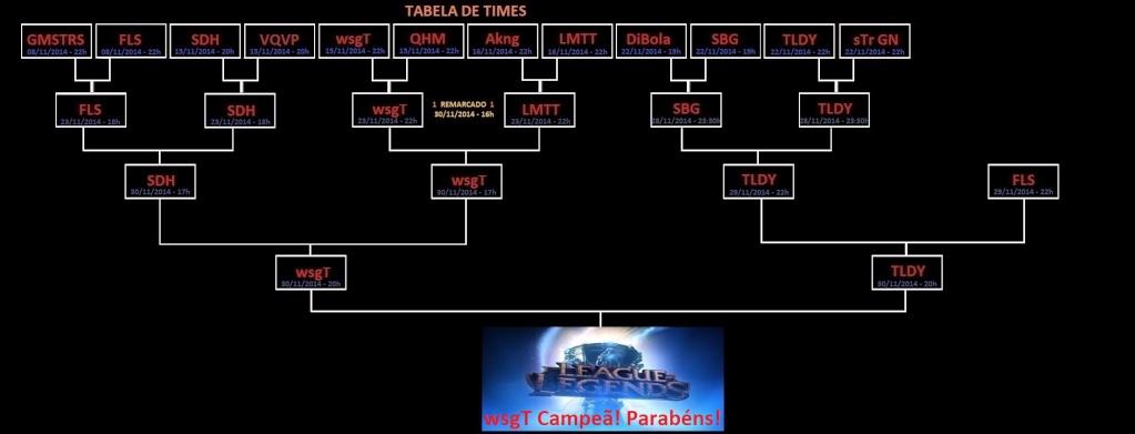 Tabela das Equipes _tabel17