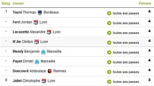 Championnat de France - Page 33 Passeu10