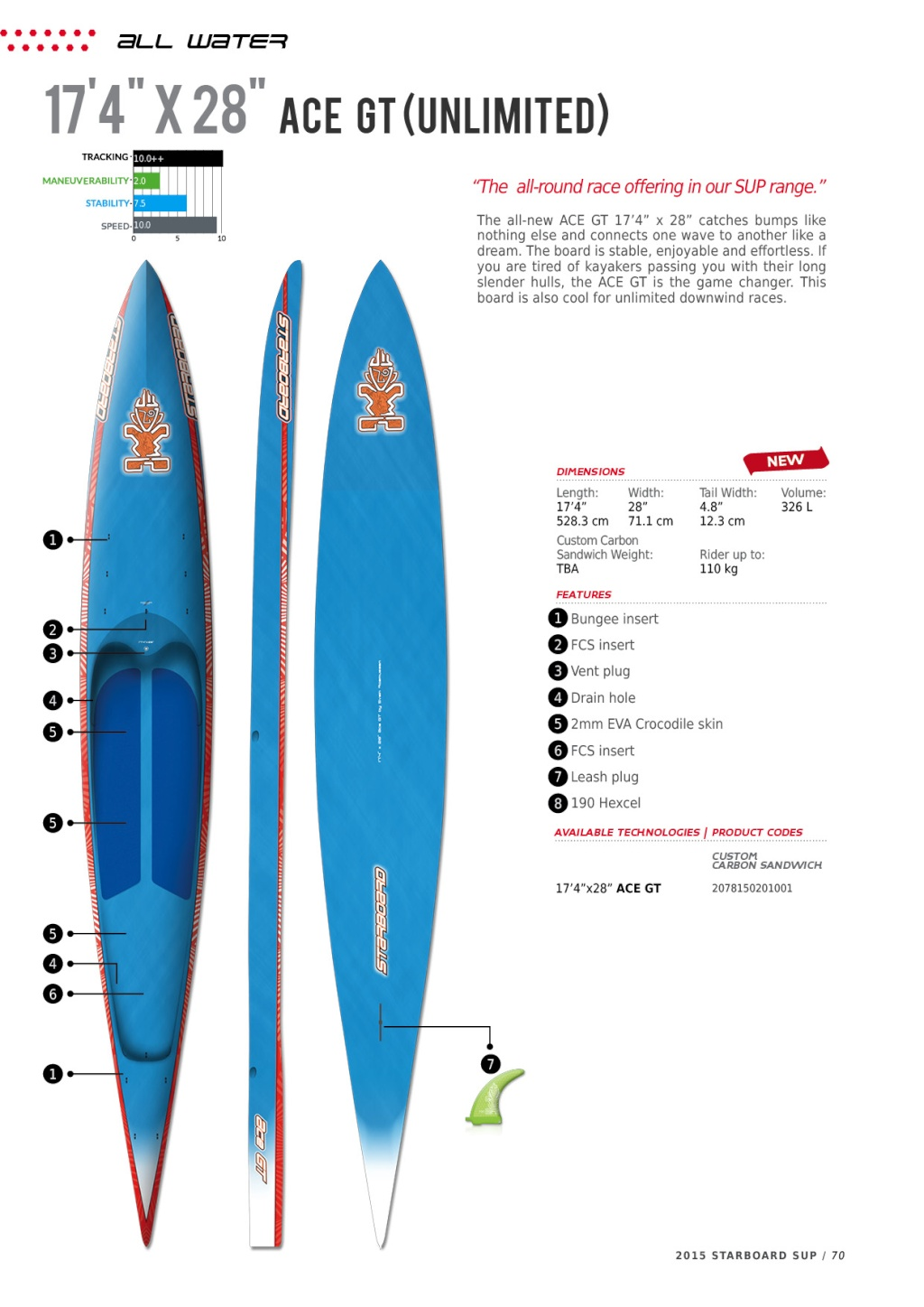 starboard ace gt unlimited 17.4 2015_p11