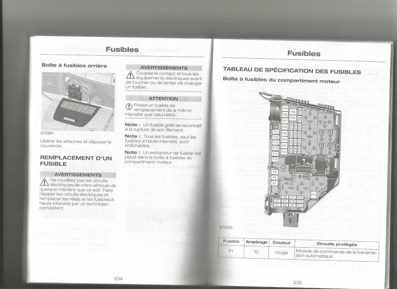 Emplacement des relais et des fusibles Fusibl10