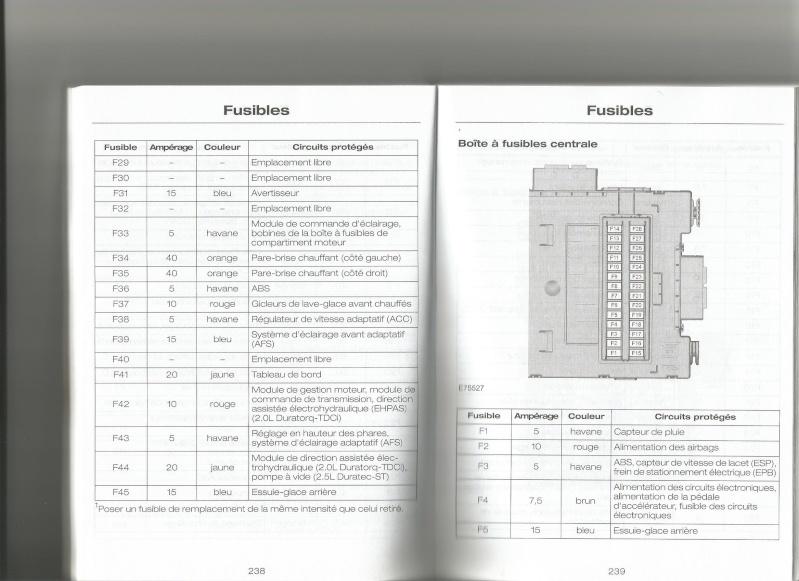 Emplacement des relais et des fusibles Fusibl12