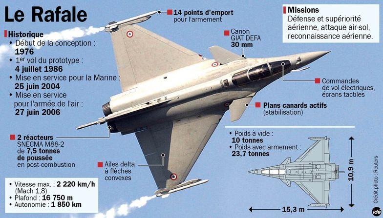 L'Inde aurait commandé 126 Rafale à la France Rafale10