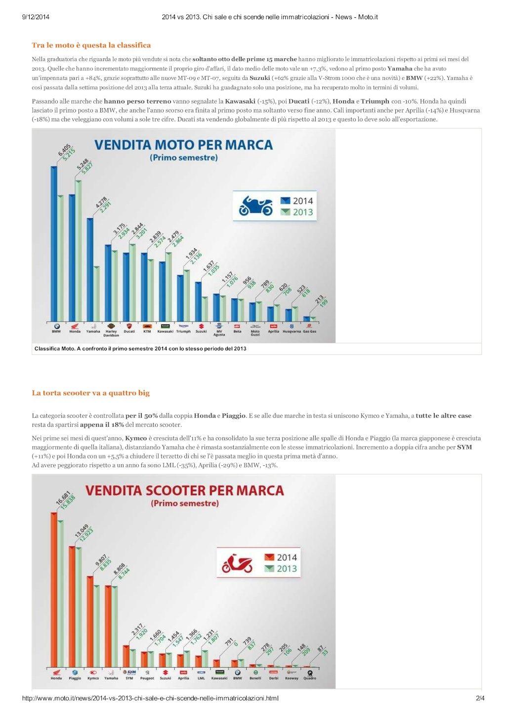 MotoMorini Link and new's Ventem11