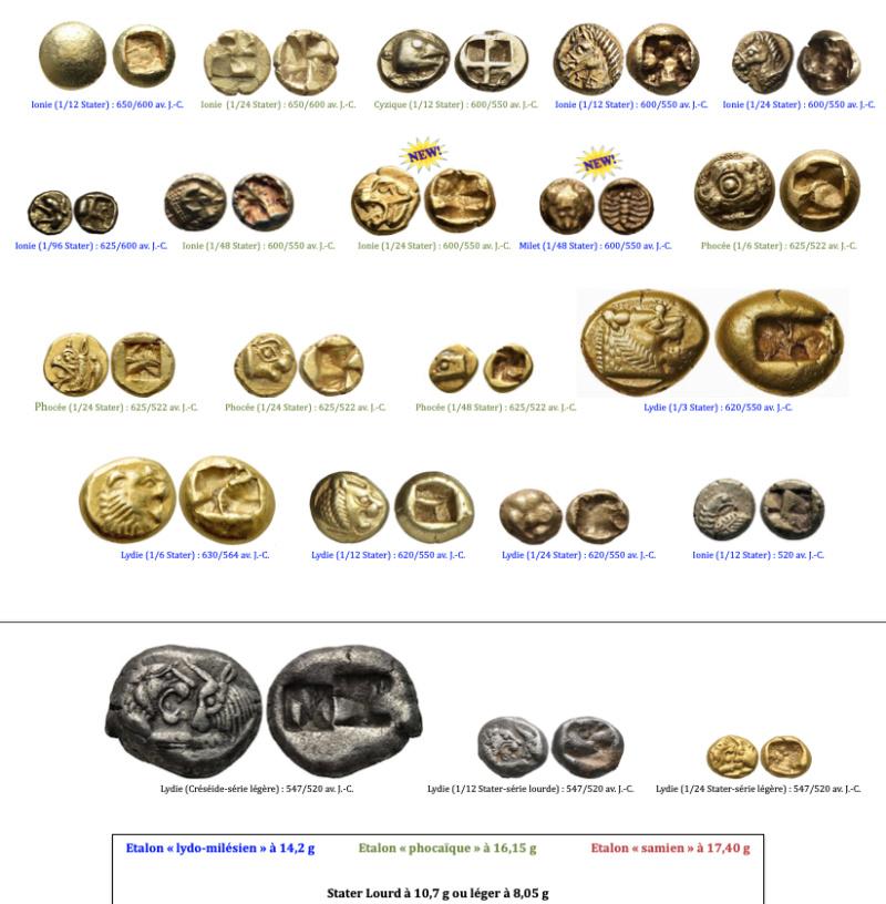 Numisfrance remonte à l'origine de la monnaie ! - Page 14 Monnai14
