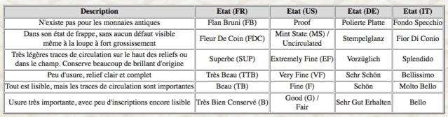 Informations sur bronze républicain Sans_t29